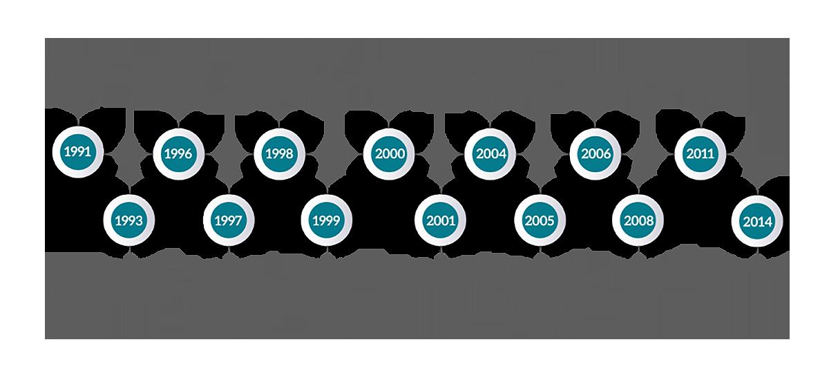timeline-infographic